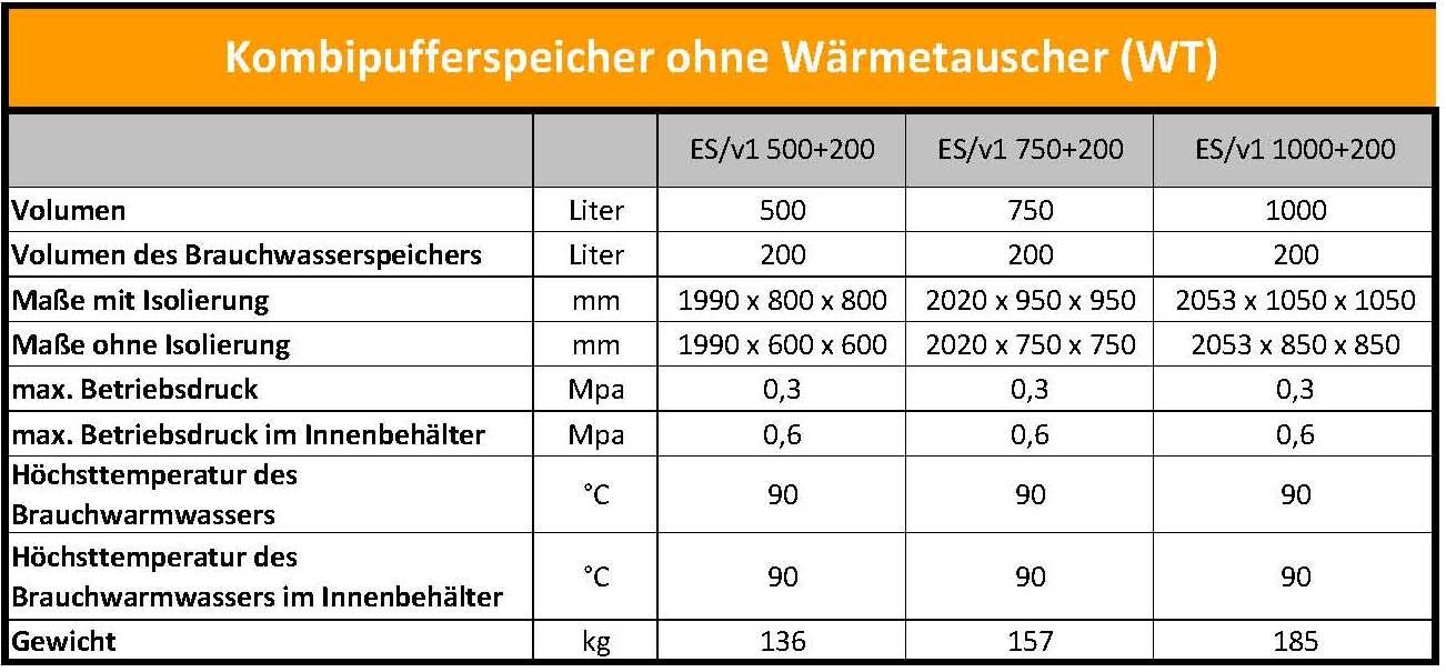 Komplettpaket Festbrennstoffkessel und Kombipufferspeicher | eBay
