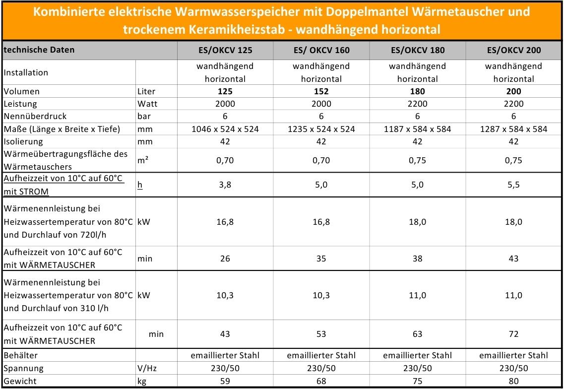 100 125 160 180 200 Liter L Warmwasserspeicher Boiler horizontal ...