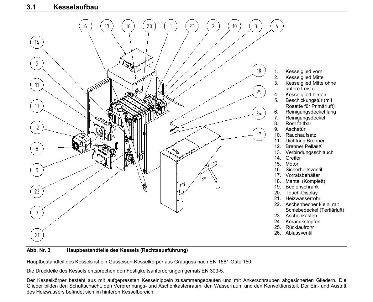 20 30 kW Pelletkessel Bafa gefördet Viadrus Gusskessel BimSchV | eBay